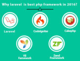 What things make Laravel best Php Framework of 2016?
